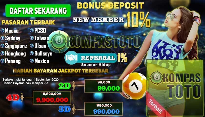 Kompastoto, Situs Bandar Agen Togel Online Terbaik dan Terpercaya dengan Bayaran Hadiah Jackpot Terbesar. 4D 10 ribu dapat 99juta!